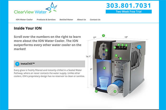 ClearView Water Interactive Product Diagram